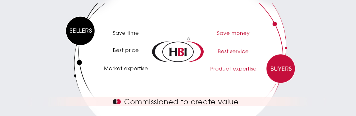 Brokers And Sellers >> Hbi Brokers And Agents Since 1986