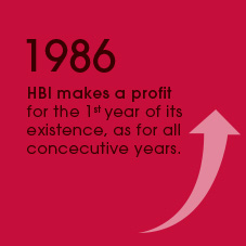 1986 BI makes a profit for the 1st year of its existence, as for all concecutive years.