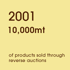2000 10000mt of products sold through reverse auctions