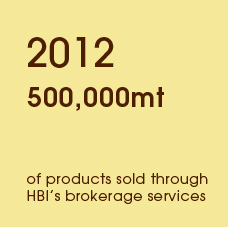2012 500000mt of products sold through HBI's brokerage services